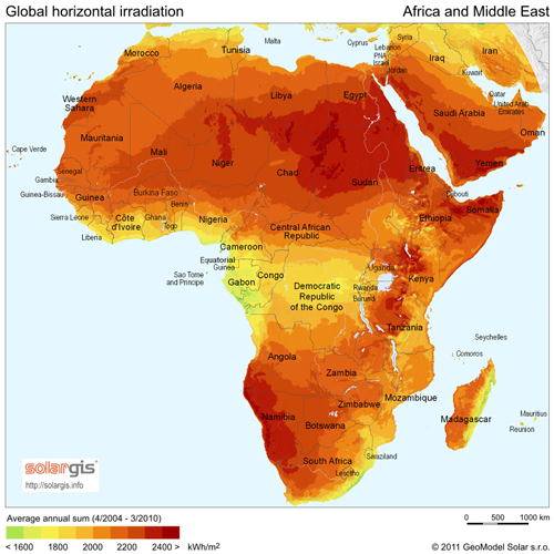 Solar Power for Africa